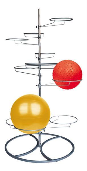 Bremshey gymbal display